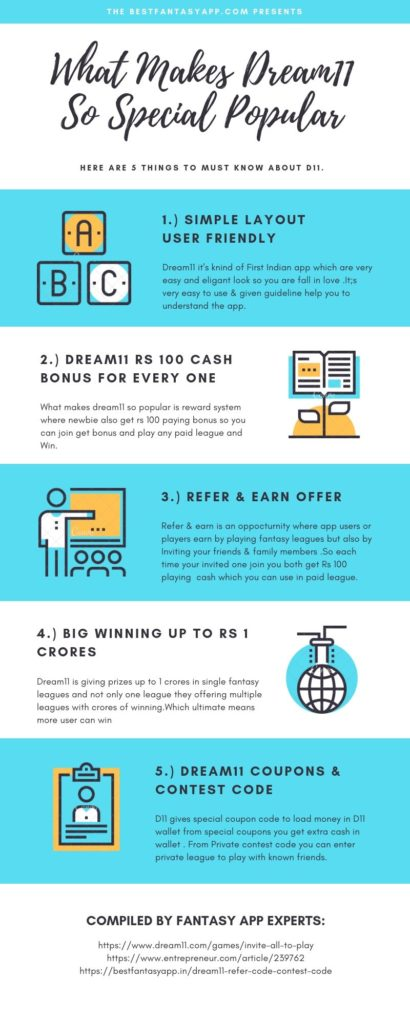 Dream11 Refer code- How To Win Money from it 4