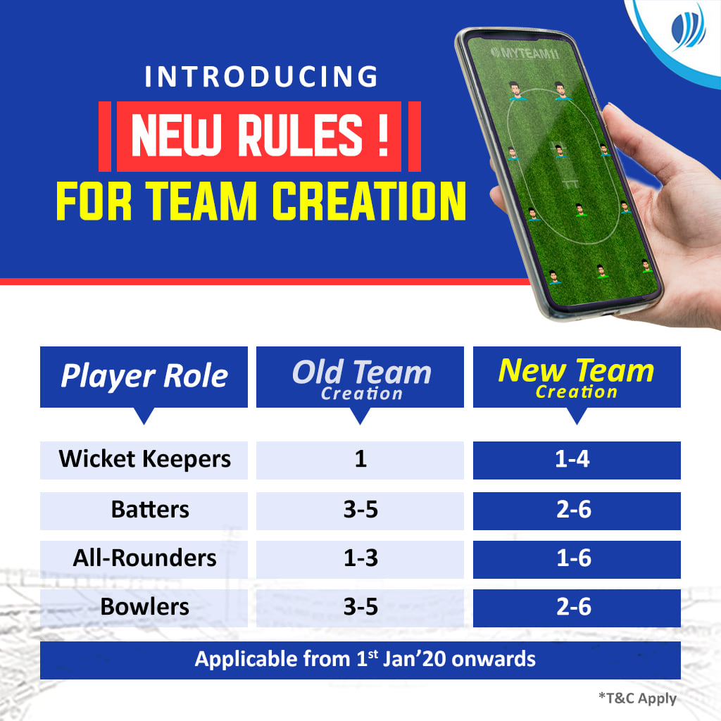 MyTeam11 Refer Code & How To Play fantasy Sports 4