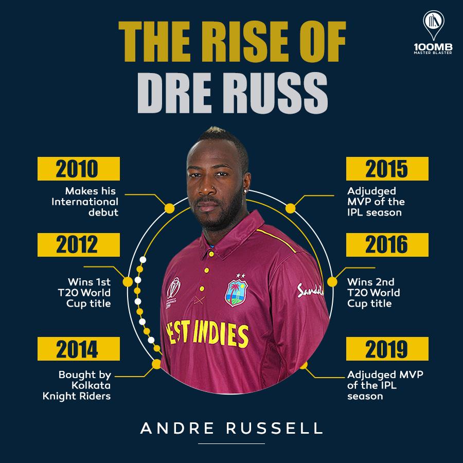 Andre-Russell-best -IPL Hitter