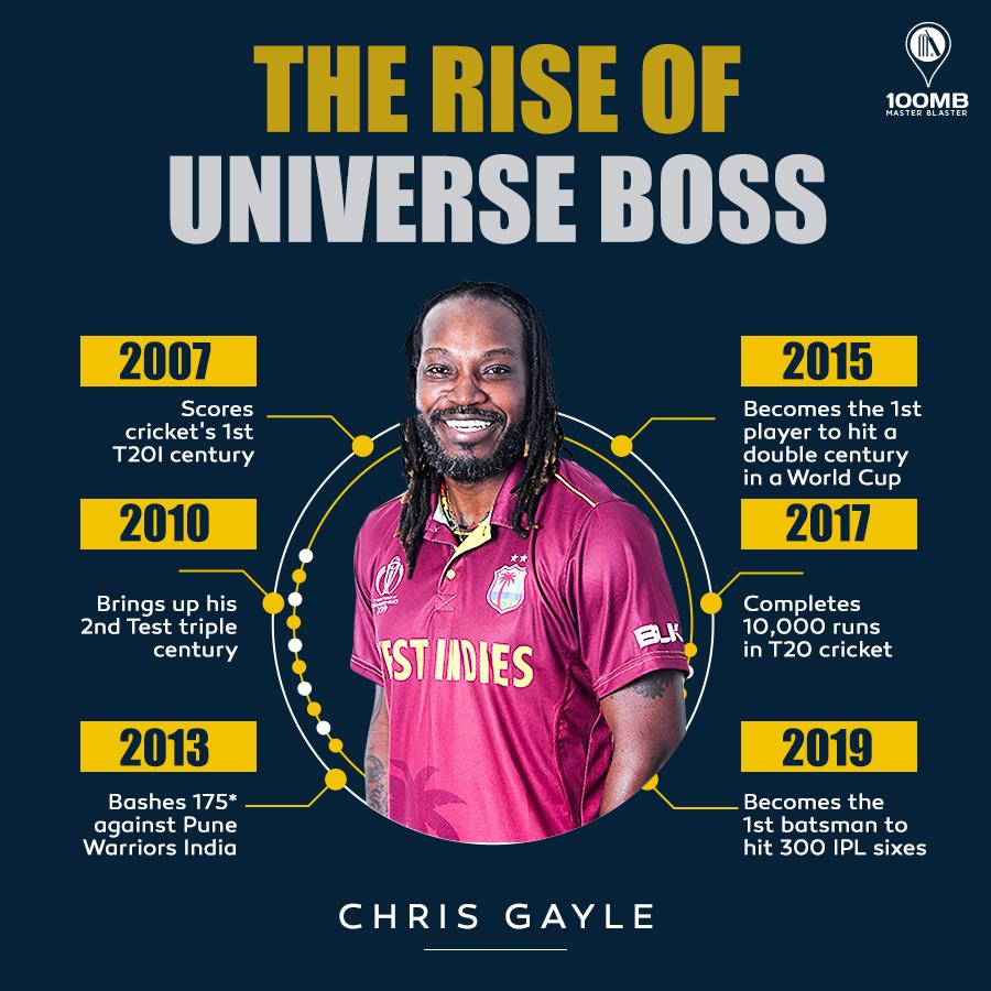 Chris-Gayle-best-IPL-BOSS