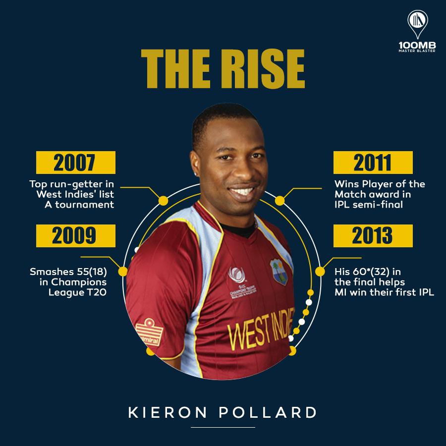 Kieron-Pollard-best hit man cricket