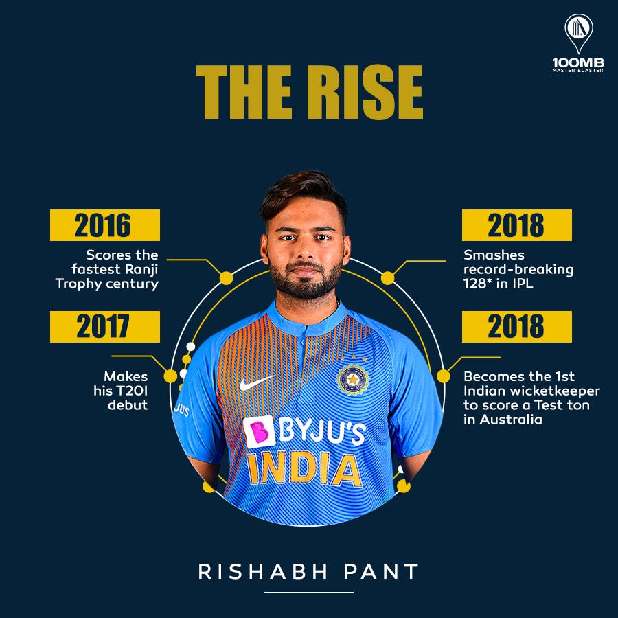 Rishabh-Pant -bats man
