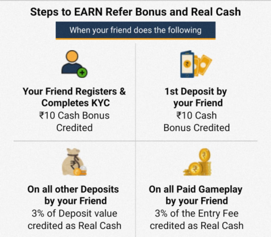 Fan2play refer and earn