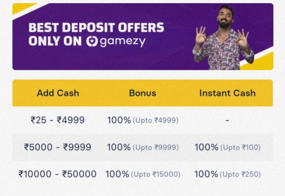 Gamezy deposit offer